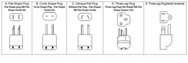FAQ2 122 - پرسش و پاسخ درباره محصولات مین ول -  -