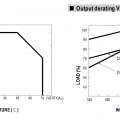 TDR 960 4 120x120 - منبع تغذیه TDR-960-24 - din-rail, meanwell, tdr-series -