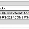 7 9 120x120 - مانیتور لمسی اچ ام آی ده اینچ مدل MT6103iP - weintek-hmi, ip -