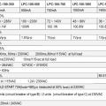 ��惡惺 惠愃悵�� ��惆惘悋��惘 LED �惆� MEANWELL LPC-100-1400