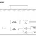 4 7 120x120 - منبع تغذیه IP67 مدل MEANWELL LPV-60-15 - meanwell, led, led-led-led-meanwell, led-led-meanwell, led-%d8%af%d8%b1%d8%a7%db%8c%d9%88%d8%b1 -