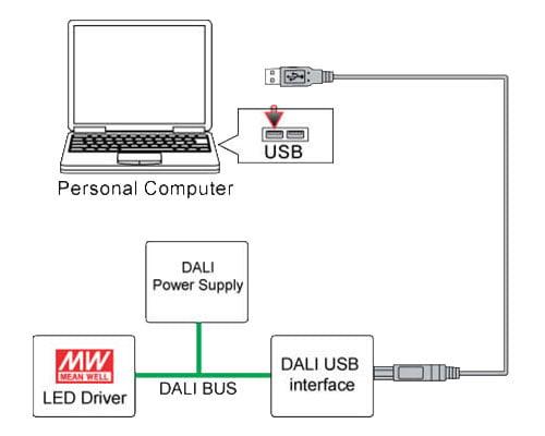 pic09 7 - کاربردهای منبع تغذیه با کنترل دیجیتال - meanwellnotes, notes - ولتاژ خروجی, منبع تغدیه سوییچینگ, جریان هجومی, تغییرات دما, تداخل الکترومغناطیسی, تجهیزات الکترونیکی, بار خروجی, ایمنی, استانداردهای ایمنی, استاندارد, اتصال کوتاه, آی سی درایور, MEANWELL