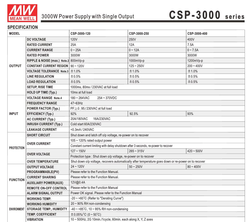 csp 3000 details1 - منبع تغذیه CSP-3000 - %d8%af%d8%b3%d8%aa%d9%87%e2%80%8c%d8%a8%d9%86%d8%af%db%8c-%d9%86%d8%b4%d8%af%d9%87, meanwell-news - ولتاژ بالا, های ولتاژ, مینول, مین ول, منبع تغذیه مین ول, منبع تغذیه, منبع تغدیه سوییچینگ, مراکز مخابراتی, مدار اصلاح ضریب توان, ماورا بنفش, لیزر, جوش و برش, برش لیزر, استانداردهای ایمنی, MEANWELL, HIGH VOLTAGE, CSP-3000-400, CSP-3000-250, CSP-3000-125