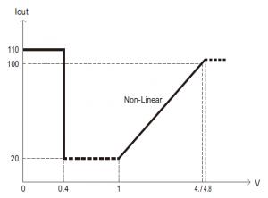 112 300x222 - hep-1000-farsi-user-manual - %d8%af%d8%b3%d8%aa%d9%87%e2%80%8c%d8%a8%d9%86%d8%af%db%8c-%d9%86%d8%b4%d8%af%d9%87 -