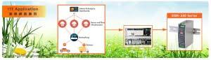 ddr 240 1 300x86 - منبع تغذیه DDR-240 - meanwell-news - یکسوسازی ورودی, ولتاژ ورودی, ولتاژ خروجی, هیت سینک, نیمه هادی, نشان CE, مینول, منبع تغذیه مین ول, منبع تغذیه LED, منبع تغذیه, منبع تغدیه سوییچینگ, مدار اصلاح ضریب توان, درایور های LED, جریان هجومی, جریان عبوری, جریان خروجی, تنظیم خط, تغییرات ولتاژ ورودی, تداخل الکترومغناطیسی, تجهیزات الکترونیکی, پاور, بار خروجی, استانداردهای ایمنی, استاندارد, MEANWELL, DDR-240D-48, DDR-240D-24, DDR-240C-48, DDR-240C-24, DDR-240B-48, DDR-240B-24