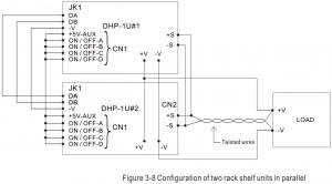 Untitled9.17.33 300x166 - DRP-3200 / DBR-3200 / DHP-1U - %d8%af%d8%b3%d8%aa%d9%87%e2%80%8c%d8%a8%d9%86%d8%af%db%8c-%d9%86%d8%b4%d8%af%d9%87 - یکسوسازی ورودی, ولتاژ ورودی, ولتاژ خروجی, ولتاژ آستانه, هیت سینک, نشان CE, منبع تغذیه مین ول, منبع تغذیه LED, منبع تغذیه, منبع تغدیه سوییچینگ, مدار اصلاح ضریب توان, ماژول, قابلیت اطمینان, ضریب توان, ضد آب, شدت روشنایی, شارژر, روشنایی, راندمان, دمای محیط, درایور های LED, جریان هجومی, جریان عبوری, جریان خروجی, جریان الکتریکی, تنظیم خط, تغییرات ولتاژ ورودی, تغییرات دما, ترمیستور, ترانسفورماتور, ترانزیستور, تداخل الکترومغناطیسی, تجهیزات الکترونیکی, پاور, بار خروجی, ایمنی, استانداردهای ایمنی, استاندارد, اتصال کوتاه, آی سی درایور, MEANWELL