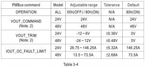 Untitled9.17.42 300x139 - DRP-3200 / DBR-3200 / DHP-1U - %d8%af%d8%b3%d8%aa%d9%87%e2%80%8c%d8%a8%d9%86%d8%af%db%8c-%d9%86%d8%b4%d8%af%d9%87 - یکسوسازی ورودی, ولتاژ ورودی, ولتاژ خروجی, ولتاژ آستانه, هیت سینک, نشان CE, منبع تغذیه مین ول, منبع تغذیه LED, منبع تغذیه, منبع تغدیه سوییچینگ, مدار اصلاح ضریب توان, ماژول, قابلیت اطمینان, ضریب توان, ضد آب, شدت روشنایی, شارژر, روشنایی, راندمان, دمای محیط, درایور های LED, جریان هجومی, جریان عبوری, جریان خروجی, جریان الکتریکی, تنظیم خط, تغییرات ولتاژ ورودی, تغییرات دما, ترمیستور, ترانسفورماتور, ترانزیستور, تداخل الکترومغناطیسی, تجهیزات الکترونیکی, پاور, بار خروجی, ایمنی, استانداردهای ایمنی, استاندارد, اتصال کوتاه, آی سی درایور, MEANWELL