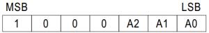Untitled9.17.43 300x48 - DRP-3200 / DBR-3200 / DHP-1U - %d8%af%d8%b3%d8%aa%d9%87%e2%80%8c%d8%a8%d9%86%d8%af%db%8c-%d9%86%d8%b4%d8%af%d9%87 - یکسوسازی ورودی, ولتاژ ورودی, ولتاژ خروجی, ولتاژ آستانه, هیت سینک, نشان CE, منبع تغذیه مین ول, منبع تغذیه LED, منبع تغذیه, منبع تغدیه سوییچینگ, مدار اصلاح ضریب توان, ماژول, قابلیت اطمینان, ضریب توان, ضد آب, شدت روشنایی, شارژر, روشنایی, راندمان, دمای محیط, درایور های LED, جریان هجومی, جریان عبوری, جریان خروجی, جریان الکتریکی, تنظیم خط, تغییرات ولتاژ ورودی, تغییرات دما, ترمیستور, ترانسفورماتور, ترانزیستور, تداخل الکترومغناطیسی, تجهیزات الکترونیکی, پاور, بار خروجی, ایمنی, استانداردهای ایمنی, استاندارد, اتصال کوتاه, آی سی درایور, MEANWELL