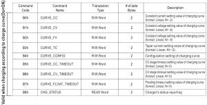 Untitled9.17.50 300x152 - DRP-3200 / DBR-3200 / DHP-1U - %d8%af%d8%b3%d8%aa%d9%87%e2%80%8c%d8%a8%d9%86%d8%af%db%8c-%d9%86%d8%b4%d8%af%d9%87 - یکسوسازی ورودی, ولتاژ ورودی, ولتاژ خروجی, ولتاژ آستانه, هیت سینک, نشان CE, منبع تغذیه مین ول, منبع تغذیه LED, منبع تغذیه, منبع تغدیه سوییچینگ, مدار اصلاح ضریب توان, ماژول, قابلیت اطمینان, ضریب توان, ضد آب, شدت روشنایی, شارژر, روشنایی, راندمان, دمای محیط, درایور های LED, جریان هجومی, جریان عبوری, جریان خروجی, جریان الکتریکی, تنظیم خط, تغییرات ولتاژ ورودی, تغییرات دما, ترمیستور, ترانسفورماتور, ترانزیستور, تداخل الکترومغناطیسی, تجهیزات الکترونیکی, پاور, بار خروجی, ایمنی, استانداردهای ایمنی, استاندارد, اتصال کوتاه, آی سی درایور, MEANWELL