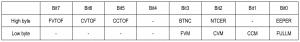 Untitled9.18.0 300x42 - DRP-3200 / DBR-3200 / DHP-1U - %d8%af%d8%b3%d8%aa%d9%87%e2%80%8c%d8%a8%d9%86%d8%af%db%8c-%d9%86%d8%b4%d8%af%d9%87 - یکسوسازی ورودی, ولتاژ ورودی, ولتاژ خروجی, ولتاژ آستانه, هیت سینک, نشان CE, منبع تغذیه مین ول, منبع تغذیه LED, منبع تغذیه, منبع تغدیه سوییچینگ, مدار اصلاح ضریب توان, ماژول, قابلیت اطمینان, ضریب توان, ضد آب, شدت روشنایی, شارژر, روشنایی, راندمان, دمای محیط, درایور های LED, جریان هجومی, جریان عبوری, جریان خروجی, جریان الکتریکی, تنظیم خط, تغییرات ولتاژ ورودی, تغییرات دما, ترمیستور, ترانسفورماتور, ترانزیستور, تداخل الکترومغناطیسی, تجهیزات الکترونیکی, پاور, بار خروجی, ایمنی, استانداردهای ایمنی, استاندارد, اتصال کوتاه, آی سی درایور, MEANWELL