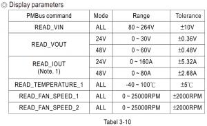 Untitled9.18.1 300x183 - DRP-3200 / DBR-3200 / DHP-1U - %d8%af%d8%b3%d8%aa%d9%87%e2%80%8c%d8%a8%d9%86%d8%af%db%8c-%d9%86%d8%b4%d8%af%d9%87 - یکسوسازی ورودی, ولتاژ ورودی, ولتاژ خروجی, ولتاژ آستانه, هیت سینک, نشان CE, منبع تغذیه مین ول, منبع تغذیه LED, منبع تغذیه, منبع تغدیه سوییچینگ, مدار اصلاح ضریب توان, ماژول, قابلیت اطمینان, ضریب توان, ضد آب, شدت روشنایی, شارژر, روشنایی, راندمان, دمای محیط, درایور های LED, جریان هجومی, جریان عبوری, جریان خروجی, جریان الکتریکی, تنظیم خط, تغییرات ولتاژ ورودی, تغییرات دما, ترمیستور, ترانسفورماتور, ترانزیستور, تداخل الکترومغناطیسی, تجهیزات الکترونیکی, پاور, بار خروجی, ایمنی, استانداردهای ایمنی, استاندارد, اتصال کوتاه, آی سی درایور, MEANWELL