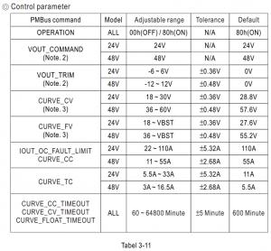 Untitled9.18.2 300x278 - DRP-3200 / DBR-3200 / DHP-1U - %d8%af%d8%b3%d8%aa%d9%87%e2%80%8c%d8%a8%d9%86%d8%af%db%8c-%d9%86%d8%b4%d8%af%d9%87 - یکسوسازی ورودی, ولتاژ ورودی, ولتاژ خروجی, ولتاژ آستانه, هیت سینک, نشان CE, منبع تغذیه مین ول, منبع تغذیه LED, منبع تغذیه, منبع تغدیه سوییچینگ, مدار اصلاح ضریب توان, ماژول, قابلیت اطمینان, ضریب توان, ضد آب, شدت روشنایی, شارژر, روشنایی, راندمان, دمای محیط, درایور های LED, جریان هجومی, جریان عبوری, جریان خروجی, جریان الکتریکی, تنظیم خط, تغییرات ولتاژ ورودی, تغییرات دما, ترمیستور, ترانسفورماتور, ترانزیستور, تداخل الکترومغناطیسی, تجهیزات الکترونیکی, پاور, بار خروجی, ایمنی, استانداردهای ایمنی, استاندارد, اتصال کوتاه, آی سی درایور, MEANWELL